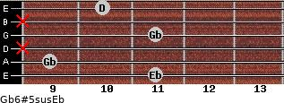 Gb6#5sus/Eb for guitar on frets 11, 9, x, 11, x, 10