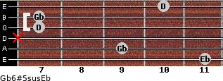 Gb6#5sus/Eb for guitar on frets 11, 9, x, 7, 7, 10
