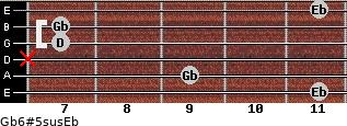Gb6#5sus/Eb for guitar on frets 11, 9, x, 7, 7, 11