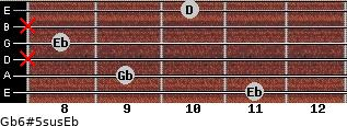 Gb6#5sus/Eb for guitar on frets 11, 9, x, 8, x, 10