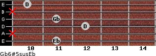 Gb6#5sus/Eb for guitar on frets 11, x, 12, 11, x, 10