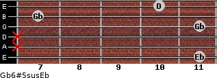 Gb6#5sus/Eb for guitar on frets 11, x, x, 11, 7, 10