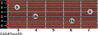 Gb6#5sus/Eb for guitar on frets x, 6, 4, 7, 3, x