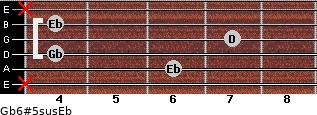 Gb6#5sus/Eb for guitar on frets x, 6, 4, 7, 4, x