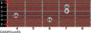 Gb6#5sus/Eb for guitar on frets x, 6, 4, 7, 7, x