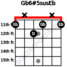 Gb6#5sus/Eb for guitar on frets 11, x, 12, 11, x, 11