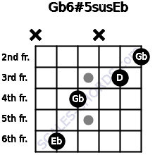 Gb6#5sus/Eb for guitar on frets x, 6, 4, x, 3, 2