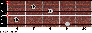 Gb6sus/C# for guitar on frets 9, 6, x, 8, 7, x
