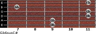 Gb6sus/C# for guitar on frets 9, 9, 11, 11, 7, 11