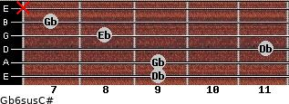Gb6sus/C# for guitar on frets 9, 9, 11, 8, 7, x