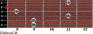 Gb6sus/C# for guitar on frets 9, 9, 11, 8, x, 11