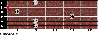 Gb6sus/C# for guitar on frets 9, 9, 11, 8, x, 9
