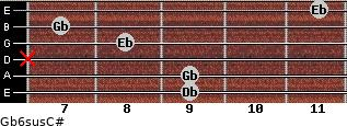 Gb6sus/C# for guitar on frets 9, 9, x, 8, 7, 11