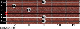 Gb6sus/C# for guitar on frets 9, 9, x, 8, 7, 9