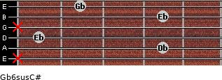 Gb6sus/C# for guitar on frets x, 4, 1, x, 4, 2