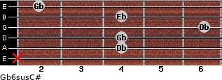 Gb6sus/C# for guitar on frets x, 4, 4, 6, 4, 2