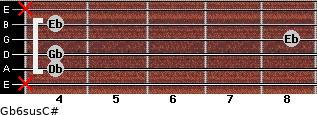 Gb6sus/C# for guitar on frets x, 4, 4, 8, 4, x