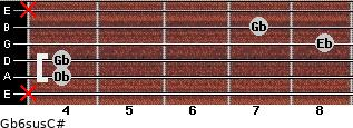 Gb6sus/C# for guitar on frets x, 4, 4, 8, 7, x