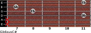 Gb6sus/C# for guitar on frets x, x, 11, 8, 7, 11