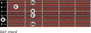 Gbº7 for guitar on frets 2, 0, 2, 2, 1, 2