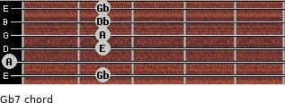 Gb-7 for guitar on frets 2, 0, 2, 2, 2, 2