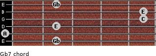 Gbº7 for guitar on frets 2, 0, 2, 5, 5, 2