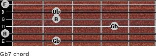 Gb-7 for guitar on frets 2, 0, 4, 2, 2, 0