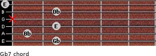 Gb7 for guitar on frets 2, 1, 2, x, 2, 0