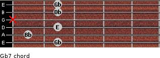 Gb7 for guitar on frets 2, 1, 2, x, 2, 2