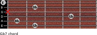 Gb7 for guitar on frets 2, 1, 4, x, 2, 0