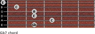 Gbº7 for guitar on frets 2, 3, 2, 2, 1, 0