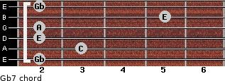 Gbº7 for guitar on frets 2, 3, 2, 2, 5, 2