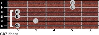 Gbº7 for guitar on frets 2, 3, 2, 2, 5, 5