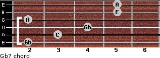 Gbº7 for guitar on frets 2, 3, 4, 2, 5, 5