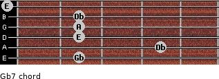Gb-7 for guitar on frets 2, 4, 2, 2, 2, 0