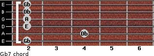 Gb-7 for guitar on frets 2, 4, 2, 2, 2, 2