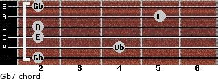 Gb-7 for guitar on frets 2, 4, 2, 2, 5, 2