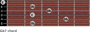 Gb7 for guitar on frets 2, 4, 2, 3, 2, 0