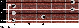 Gb7 for guitar on frets 2, 4, 2, 6, 2, 6