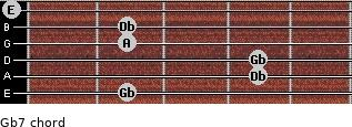 Gb-7 for guitar on frets 2, 4, 4, 2, 2, 0