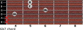 Gb-7 for guitar on frets x, x, 4, 6, 5, 5
