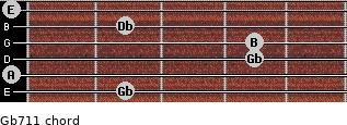 Gb-7/11 for guitar on frets 2, 0, 4, 4, 2, 0