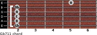 Gb-7/11 for guitar on frets 2, 2, 2, 2, 2, 5