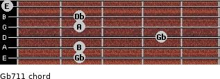 Gb-7/11 for guitar on frets 2, 2, 4, 2, 2, 0