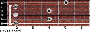 Gb-7/11 for guitar on frets 2, 4, 2, 4, 2, 5