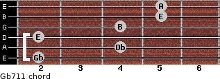 Gb-7/11 for guitar on frets 2, 4, 2, 4, 5, 5