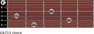 Gb7/13 for guitar on frets 2, 4, 1, 3, x, 0