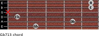 Gb-7/13 for guitar on frets 2, 4, 1, x, 5, 5