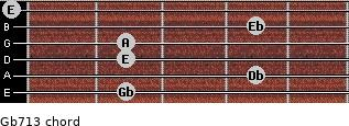 Gb-7/13 for guitar on frets 2, 4, 2, 2, 4, 0