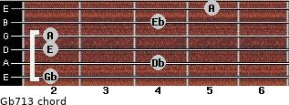 Gb-7/13 for guitar on frets 2, 4, 2, 2, 4, 5